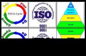 ISO 9001 dan PDCA