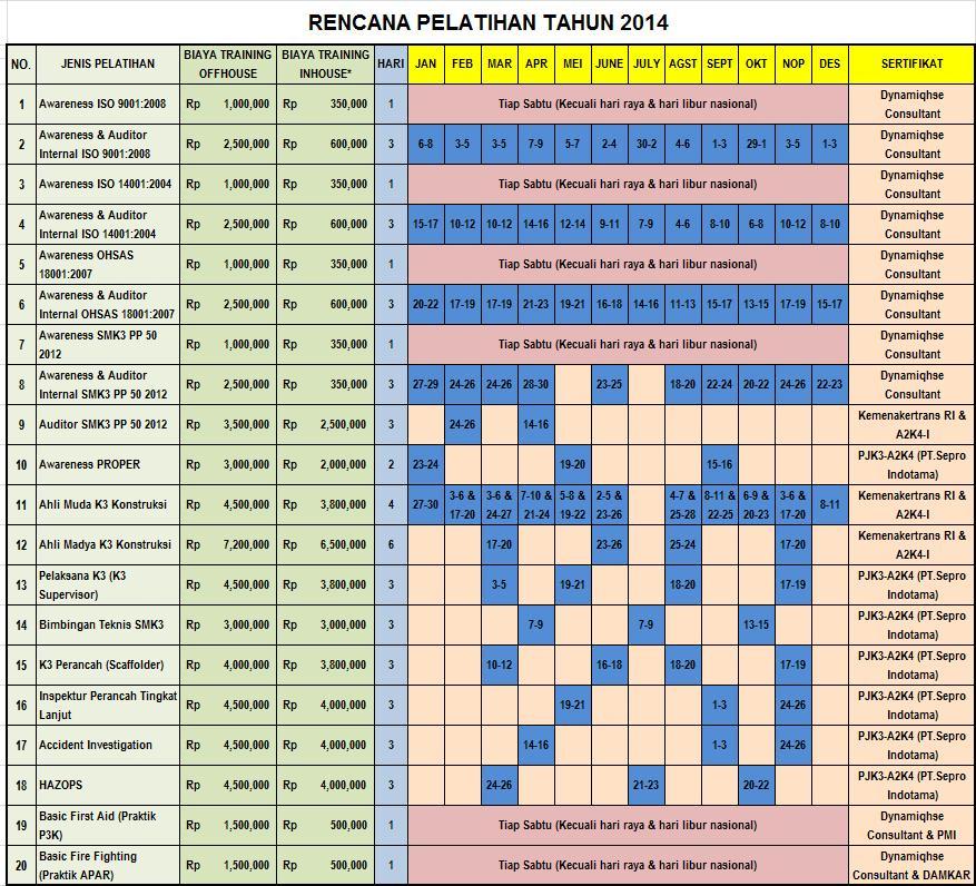 Jadwal Pelatihan 2014 :