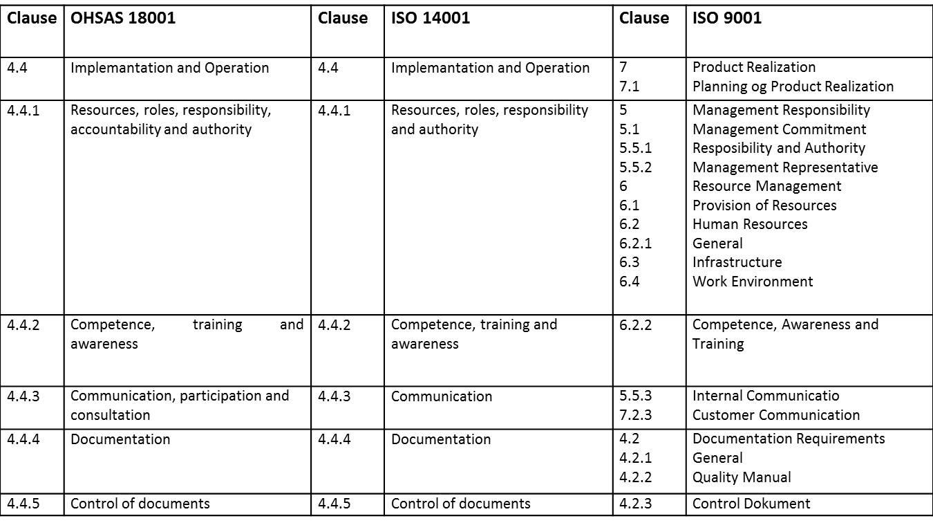 Contoh Dokumen Iso 9001 2015