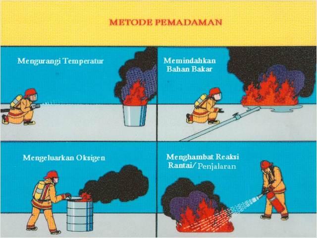 Metode Pemadaman Kebakaran