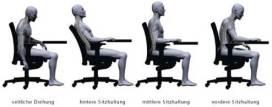 Ilmu ergonomi